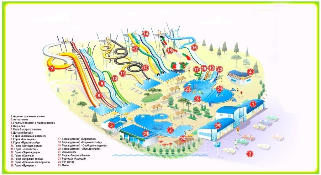 карта аквапарка Коблево